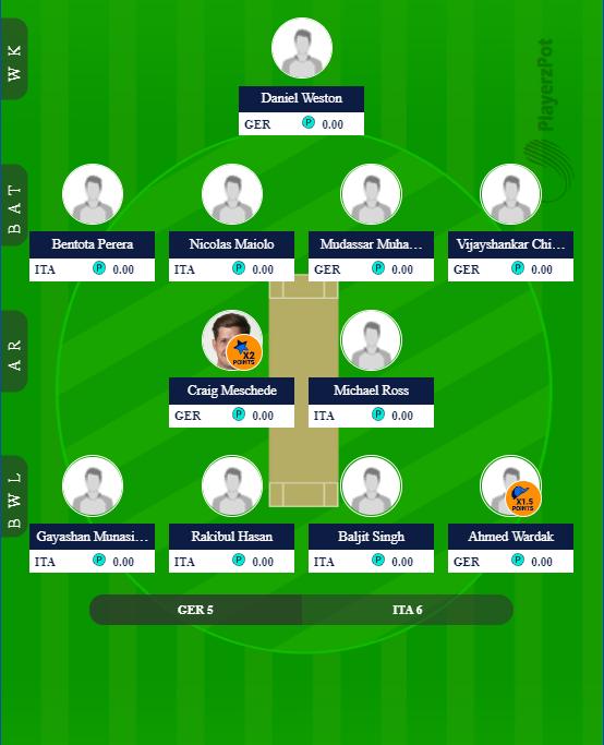 T20 WC Europe Match 2 - GER vs ITA Fantasy Team