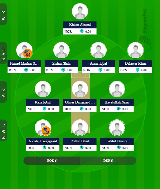 T20 WC Europe Match 4 - DEN vs NOR Fantasy Team