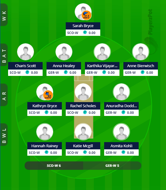 Women's T20 Qualifiers Europe - SCOW vs GERW Fantasy Team