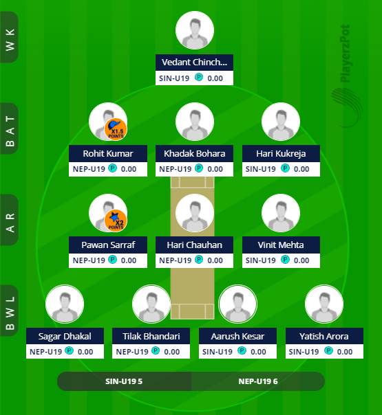 ACC Eastern Region 2019 - NEP U19 vs SIN U19 Fantasy Team