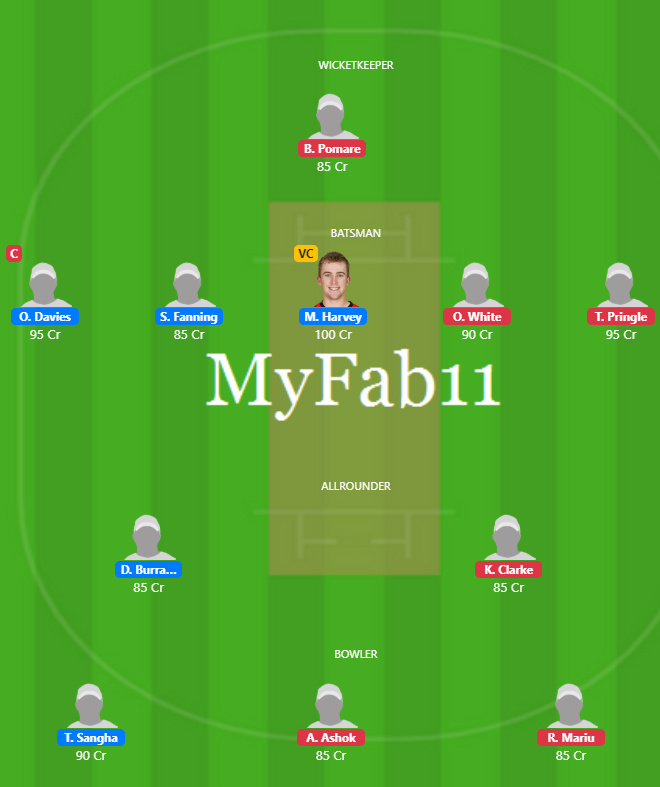 AUS U19 vs NZ U19 - 2nd ODI Fantasy Team