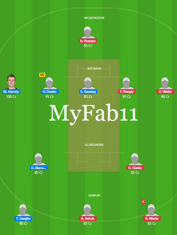 AUS U19 vs NZ U19 - 3rd ODI Fantasy Team