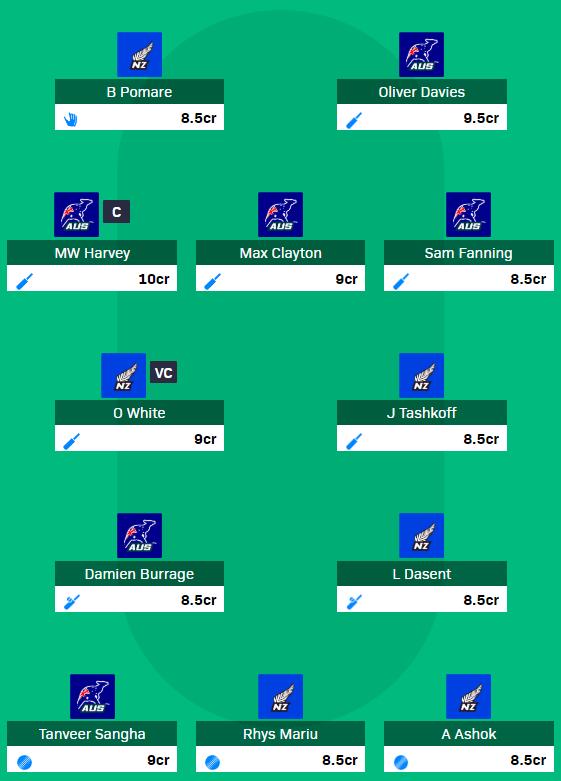 AUS U19 vs NZ U19 - 5th ODI Fantasy Team