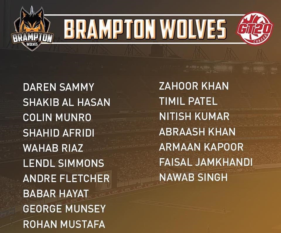 Brampton Wolves squad for GT20 Canada 2019