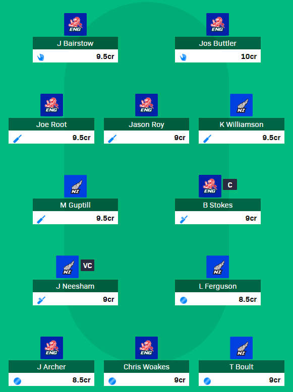 CWC 2019 Match 41 - ENG vs NZ Fantasy Team