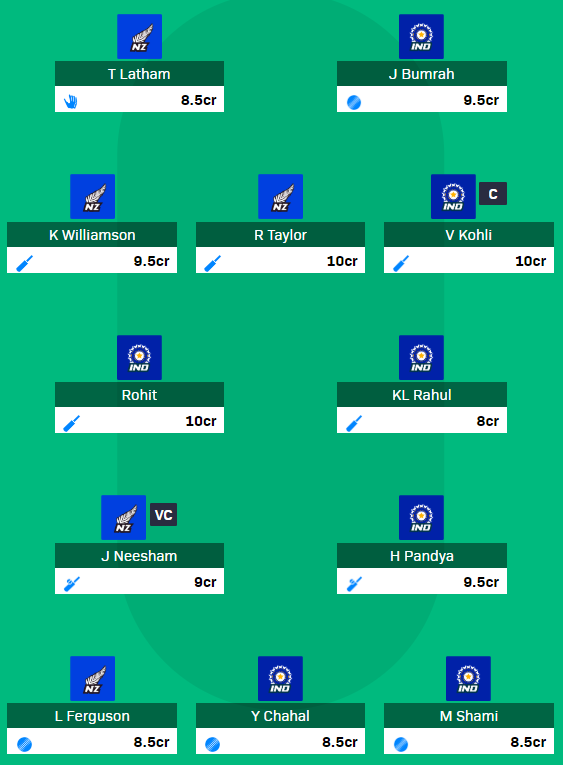 CWC 2019 Semi Final 1 - IND vs NZ Fantasy Team