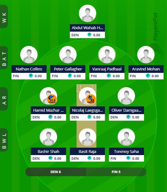 DEN vs FIN - 1st T20 Fantasy Team