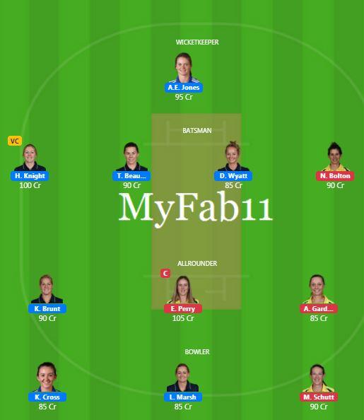 ENGW vs AUSW - 1st ODI fantasy team