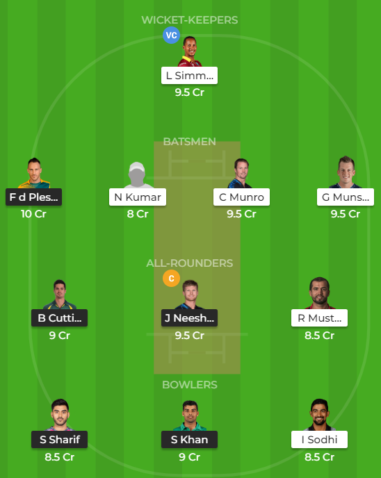 GT20 Canada 2019 - ER vs BW Fantasy Team