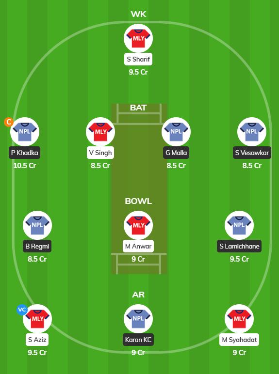 MAL vs NEP - 1st T20 Fantasy Team