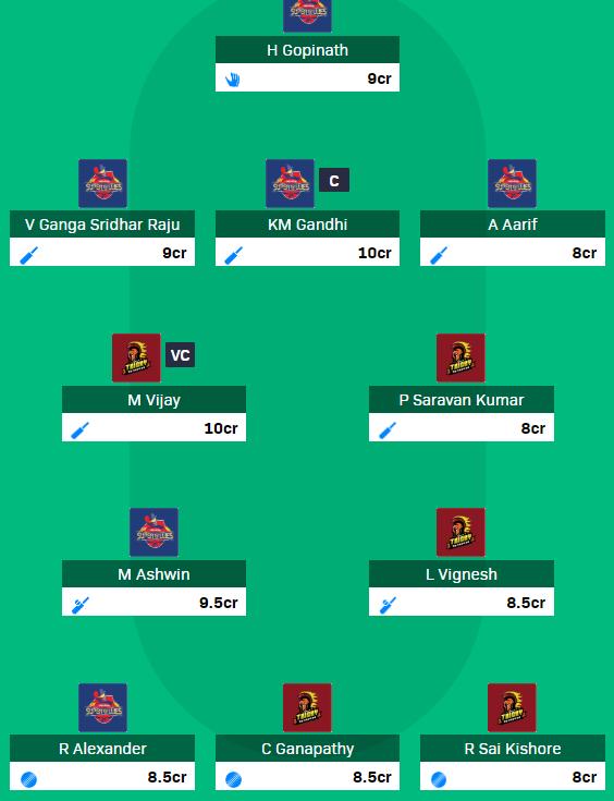 TNPL 2019 - RTW vs CSK Fantasy Team