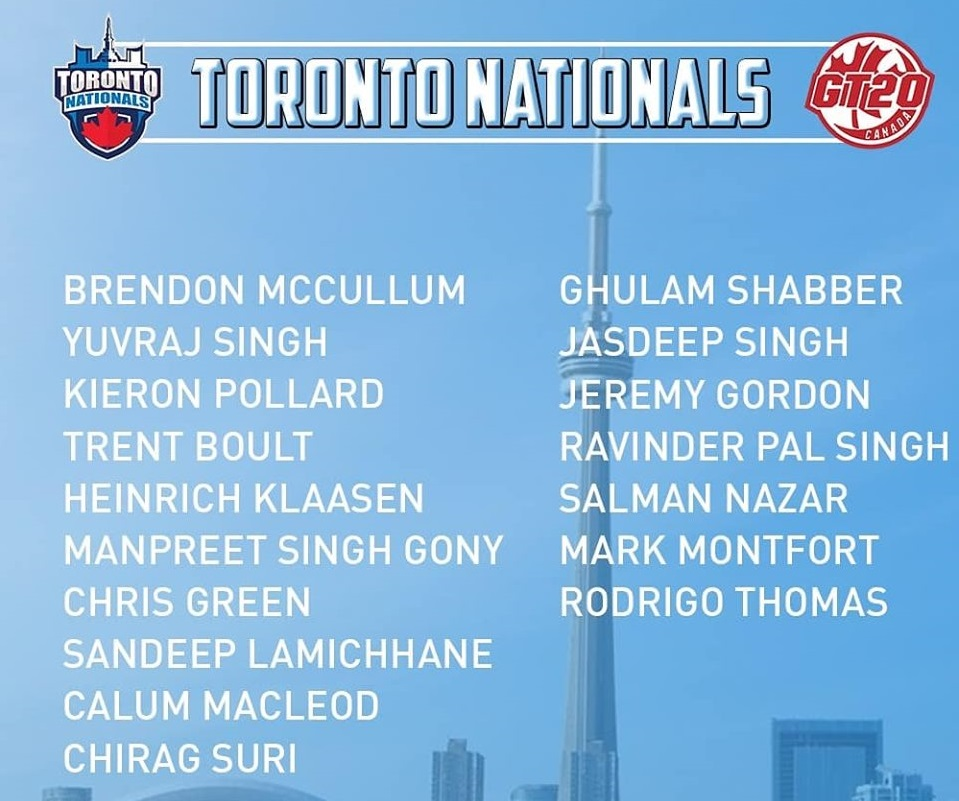 Toronto Nationals 2019 Squad - Read Scoops