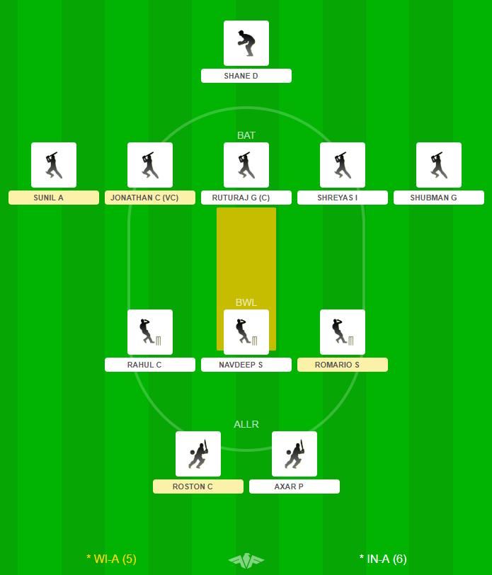 WI-A vs IND-A - 3rd ODI Fantasy Team