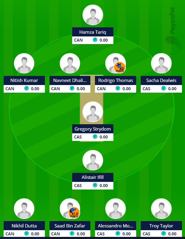 Americas Region T20 - CAN vs CAY Fantasy Team