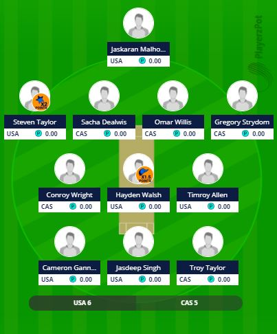 Americas Region T20 - CAY vs USA Fantasy Team