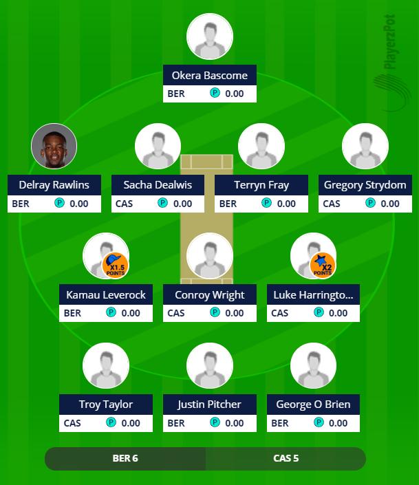 Americas T20 - BER vs CAY Fantasy Team