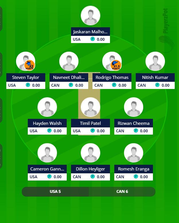 Americas T20 - CAN vs USA Fantasy Team