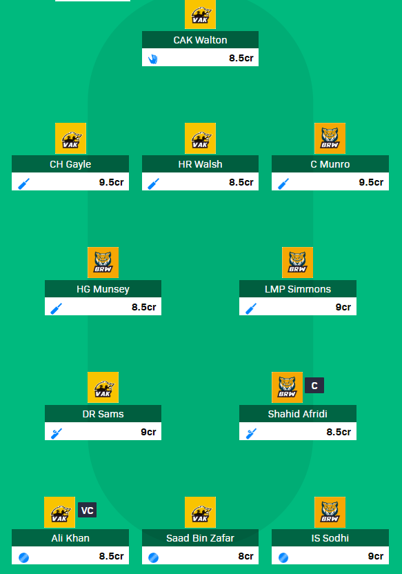 GT20 Canada Match 14 - VK vs BRW Fantasy Team