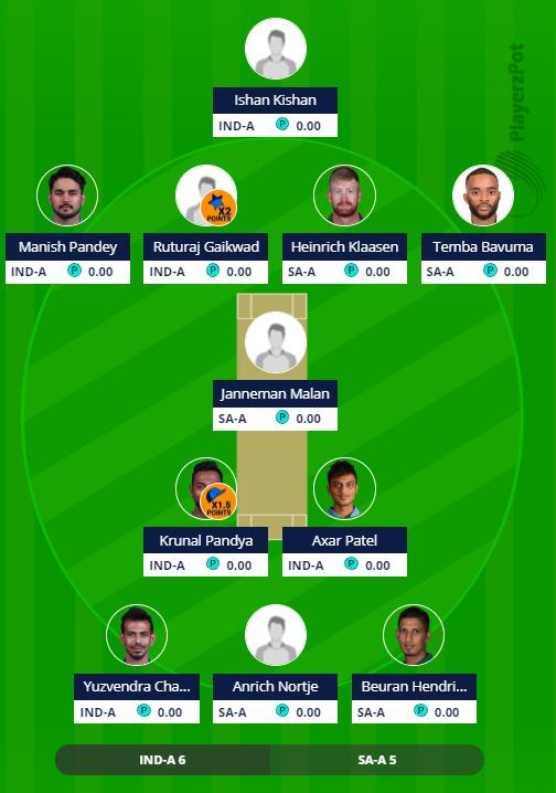 IND-A vs SA-A 2019 - 2nd ODI Fantasy Team