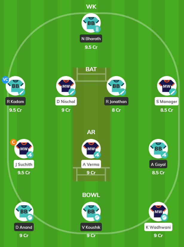 KPL 2019 Match 1 - Blasters vs Warriors Fantasy Team