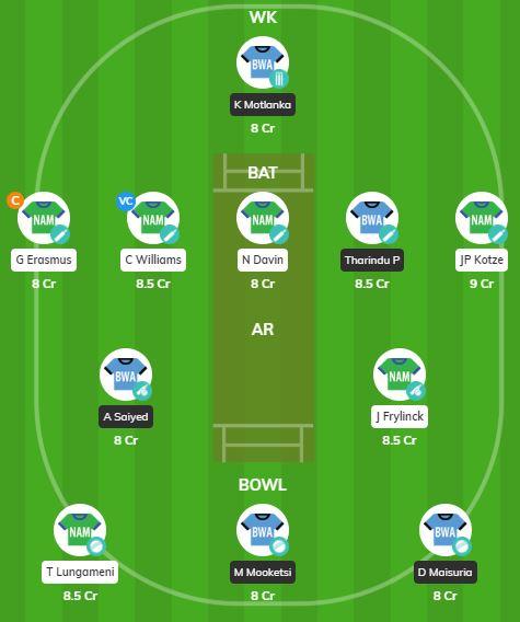 NAM vs BWA - 3rd T20 Fantasy Team