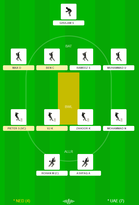 NED vs UAE - 1st T20 Fantasy Preview