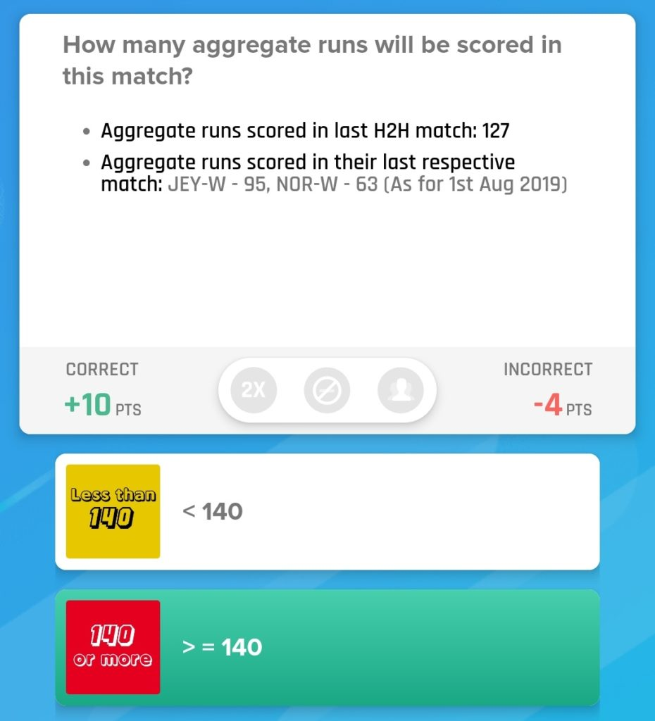 Quadrangular T20 - Jersey W vs Norway W Fantasy Team