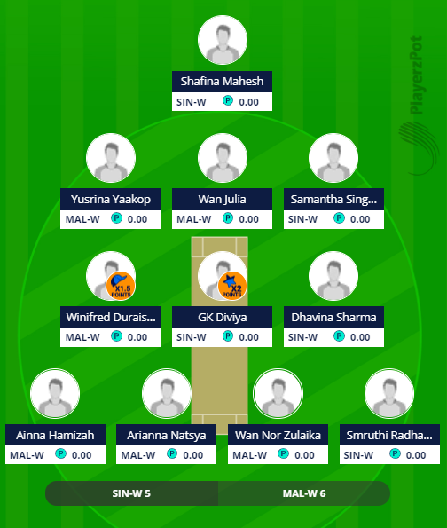 Saudari Cup 2019 - SIN-W vs MAL-W 2nd T20 Fantasy Team