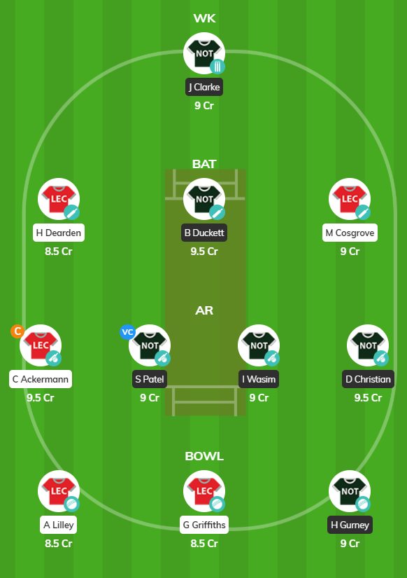 T20 Blast 2019 - LEI vs NOT Fantasy TEam