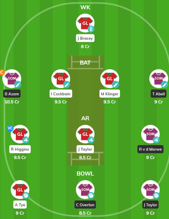 T20 Blast 2019 - SOM vs GLO Fantasy Team