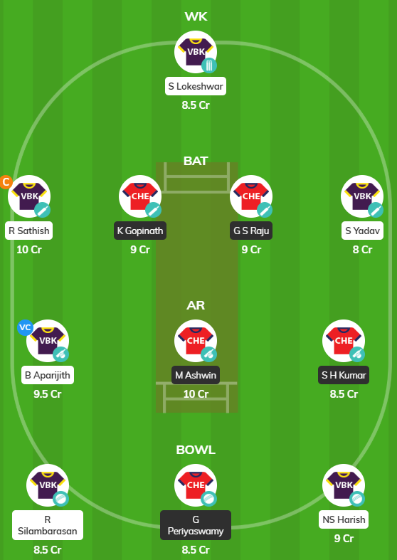 TNPL 2019 Match 19 - CHE vs VBK Fantasy Team