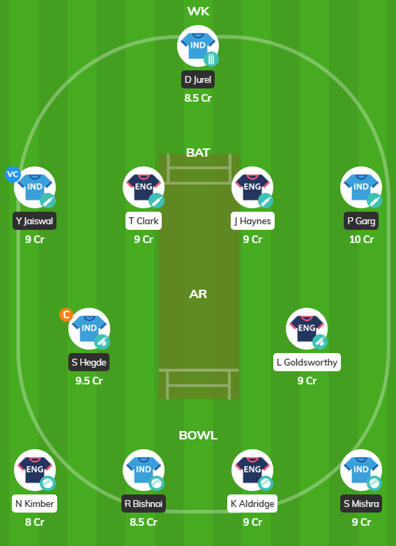 U19 tri-series - ENG vs IND Fantasy Team