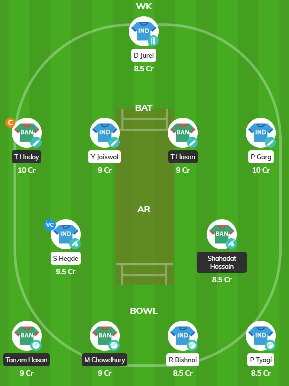 U19 tri-series FINAL - BAN U19 vs IND U19 Fantasy Team