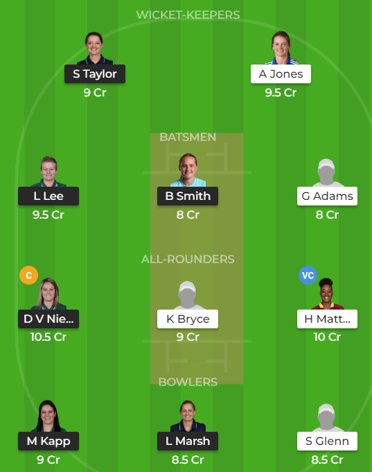 WCSL 2019 Match 12 - SS vs LL Fantasy Team