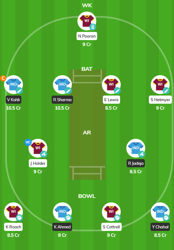 WI vs IND - 1st ODI Fantasy Team