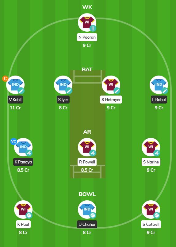 WI vs IND - 3rd T20 Fantasy Team
