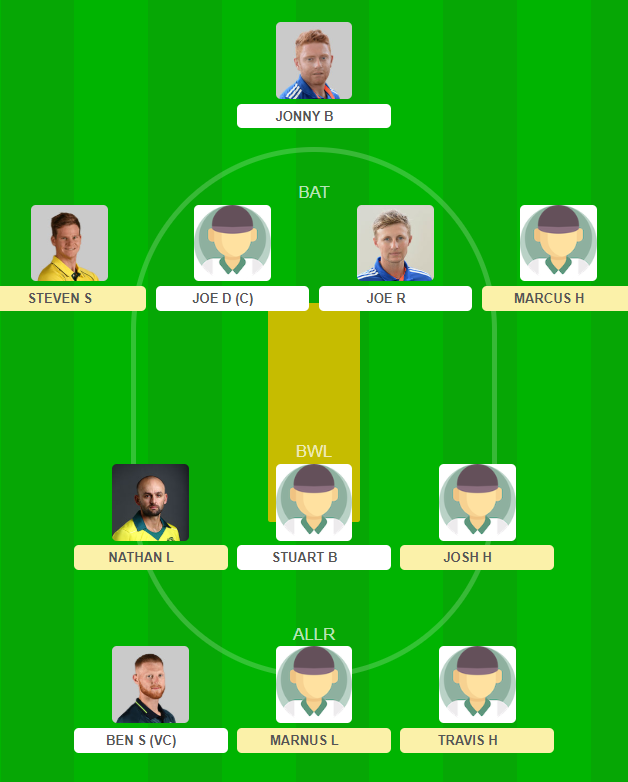 Ashes 2019 - ENG vs AUS 4th Test Fantasy Team