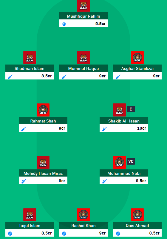 BAN vs AFG 2019 - Only Test Fantasy Team