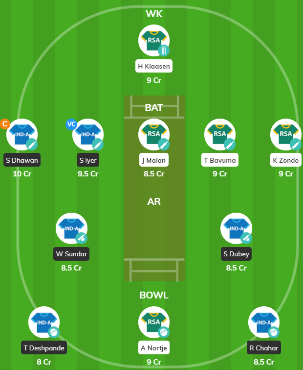 IND-A vs SA-A 2019 - 5th ODI Fantasy Team