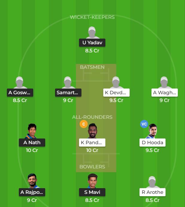 Vijay Hazare Trophy 2019 - UP vs BRD Fantasy Team