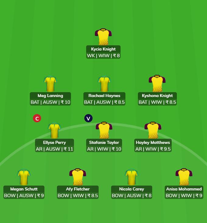 WI-W vs AUS-W 2019 - 1st ODI Fantasy Team