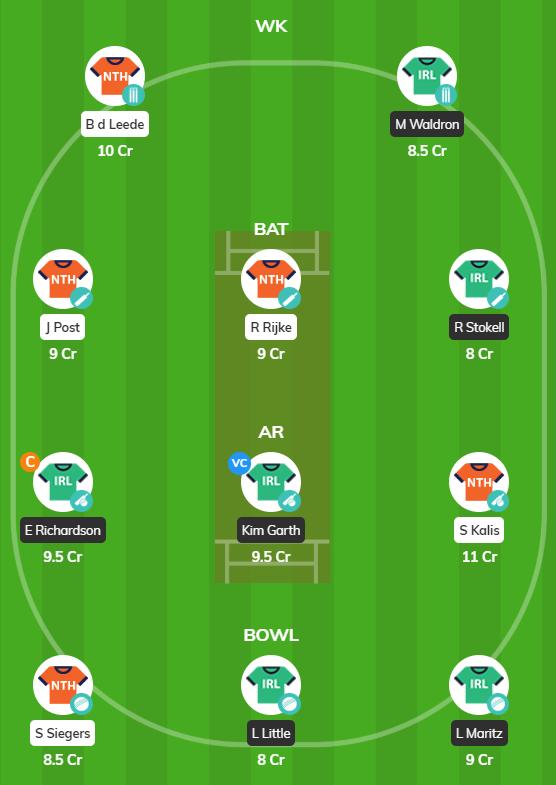 Women's T20 Qualifiers 2019 - IR-W vs ND-W Fantasy Team