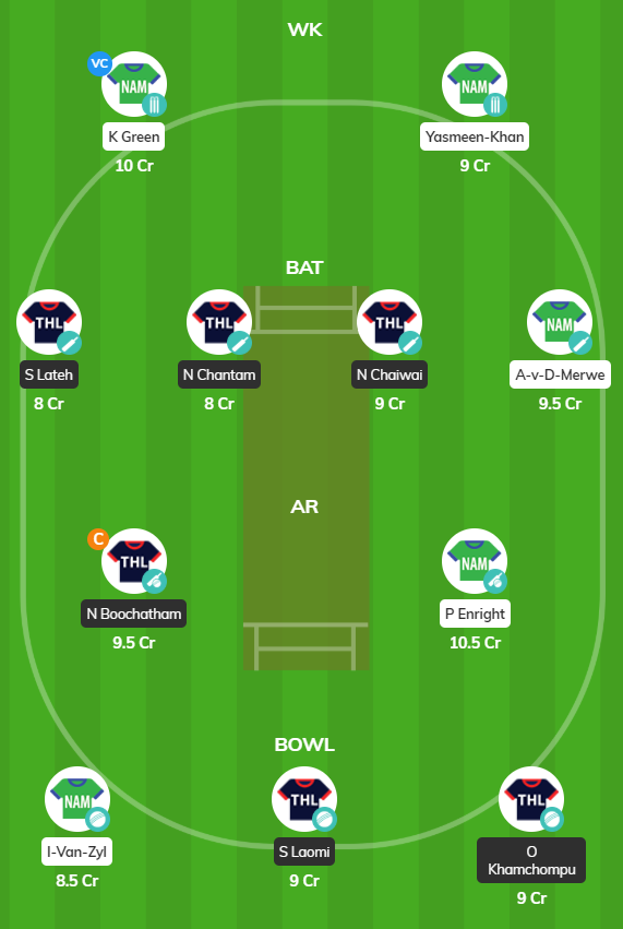 Women's T20 Qualifiers 2019 - NAM-W vs TL-W Fantasy Team