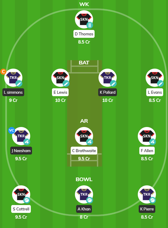 CPL 2019 Eliminator - SKN vs TKR Fantasy Team