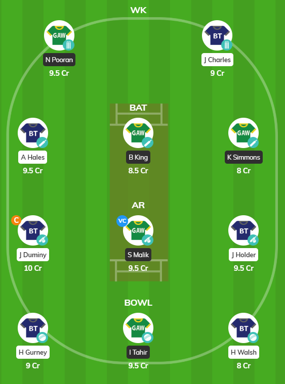 CPL 2019 Qualifier 1 - GUY vs BAR Fantasy Team