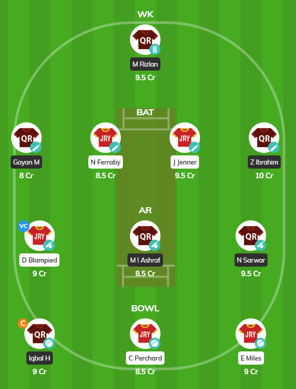 Jersey tour of Qatar 2019 - 1st T20 Fantasy Team