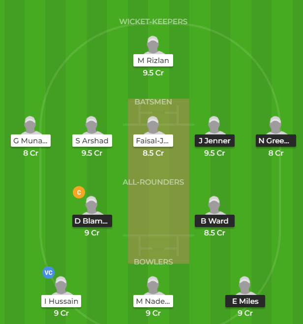 Jersey tour of Qatar 2019 - 3rd T20 fantasy preview