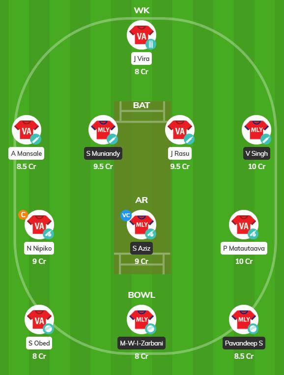MAL vs VAN - 5th T20I Fantasy Team