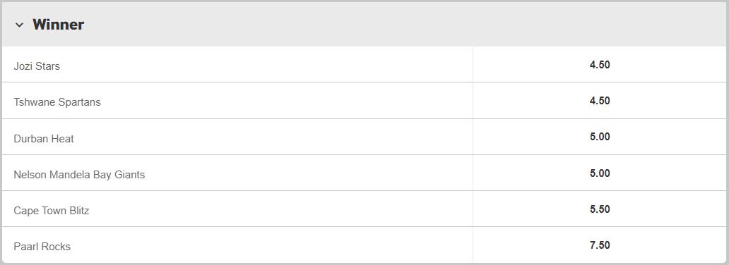MSL 2019 Betting