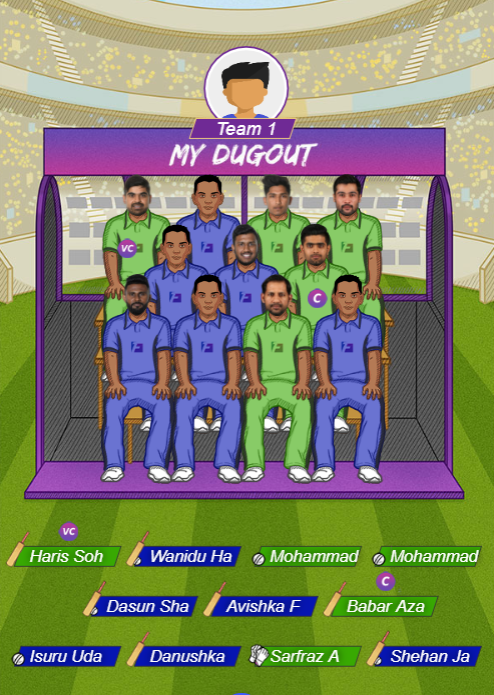 PAK vs SL 2019 - 2nd T20 Fantasy Team